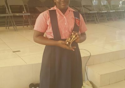 Top Quizzer - Overall